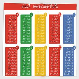 Cotton Microfiber Hand Towel,Educational,Colorful Classroom